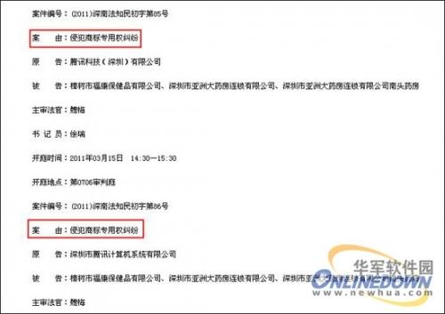 腾讯起诉医药公司侵犯商标权 3月中旬开庭审理