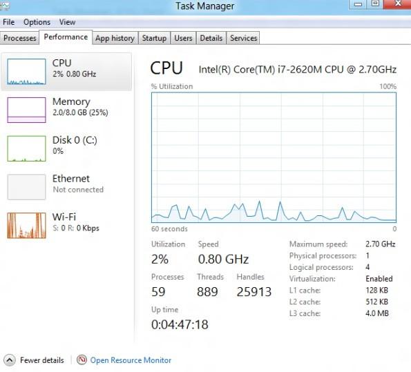 试用Windows 8速度快 启动快 关机慢