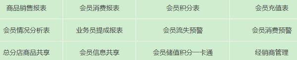 腾云会员管理系统