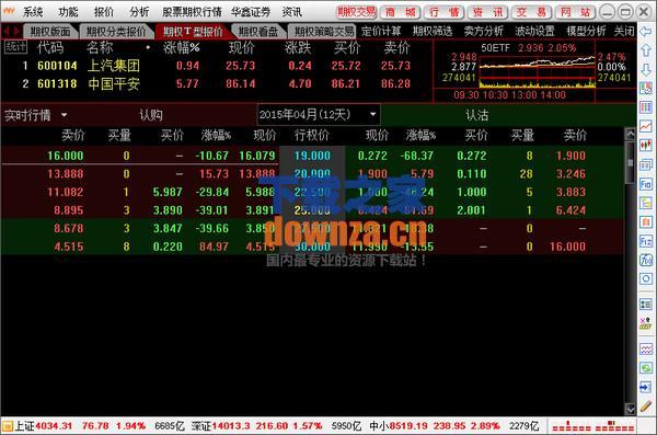 华鑫证券全真模拟交易平台