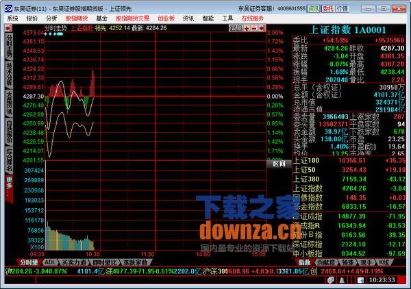 东吴证券股指期货版