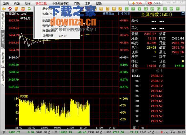 中投证券博易大师期货版