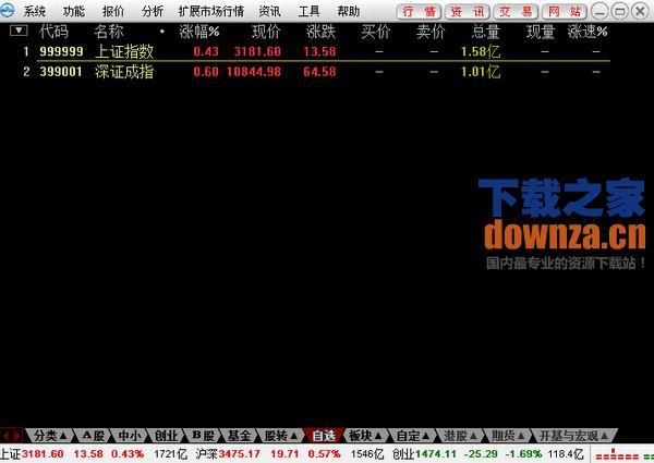 东兴证券超强版