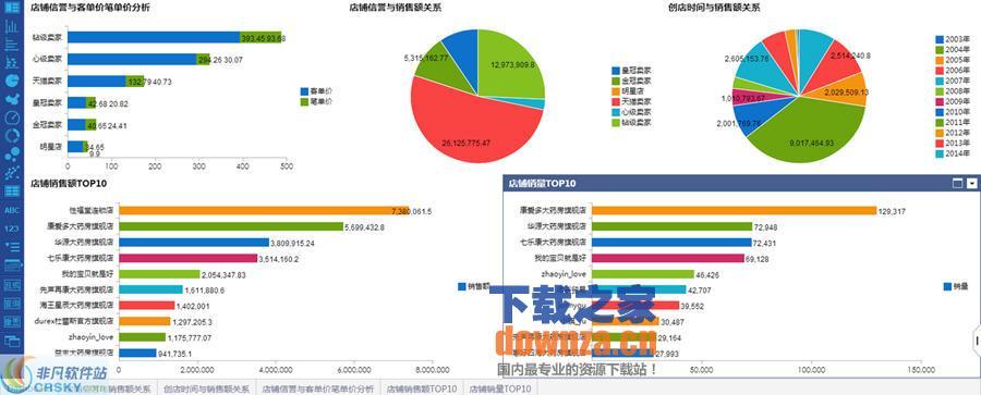 FineExcel数据分析利器