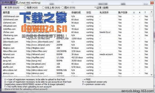 File Uploader文件上传工具
