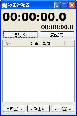 秒表计数器