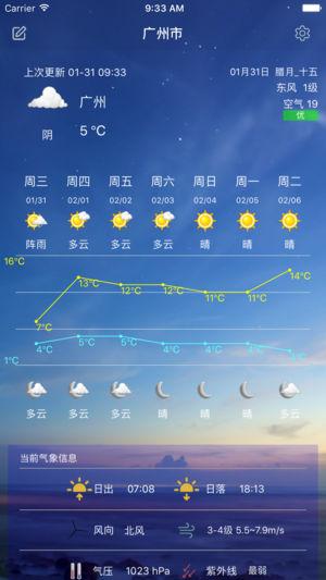 博中预报app是一款掌上天气应用.