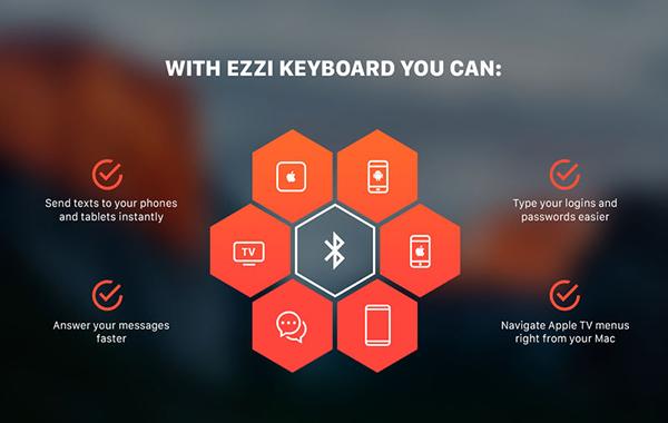 Ezzi Keyboard截图