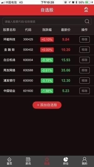 信鑫资讯截图
